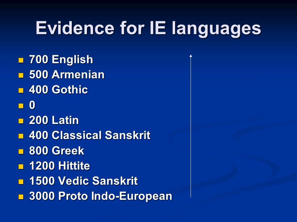 Evidence for IE languages 700 English 700 English 500 Armenian 500 Armenian 400 Gothic 400 Gothic 0 200 Latin 200 Latin 400 Classical Sanskrit 400 Cla