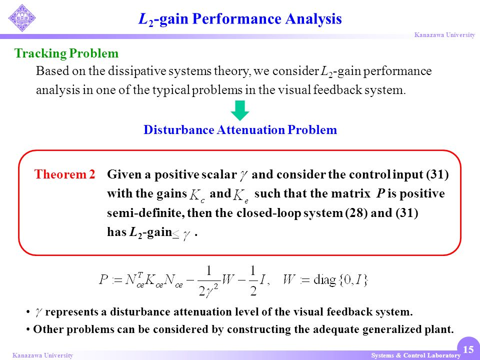 Systems & Control LaboratoryKanazawa University 15 Tracking Problem L 2 -gain Performance Analysis Based on the dissipative systems theory, we conside