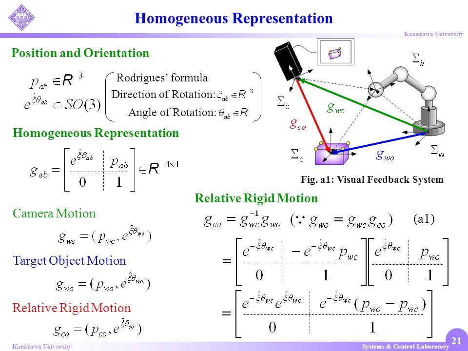 Systems & Control LaboratoryKanazawa University 21 Position and Orientation Homogeneous Representation Fig. a1: Visual Feedback System Relative Rigid
