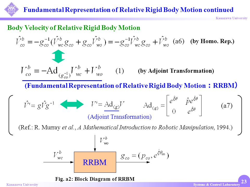 Systems & Control LaboratoryKanazawa University 23 (by Adjoint Transformation) (Adjoint Transformation) (Ref.: R. Murray et al., A Mathematical Introd