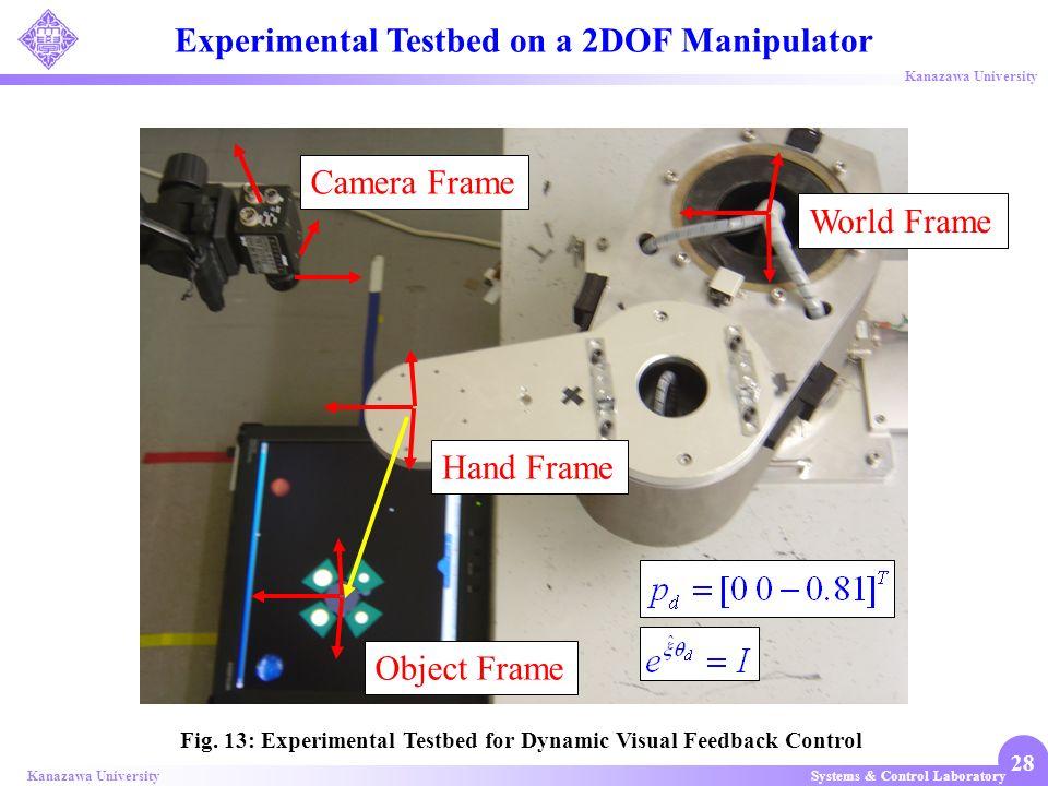 Systems & Control LaboratoryKanazawa University 28 Object Frame World Frame Camera Frame Hand Frame Fig. 13: Experimental Testbed for Dynamic Visual F