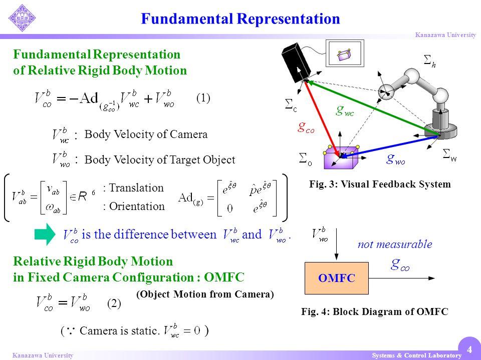 Systems & Control LaboratoryKanazawa University 4 Fundamental Representation Fig. 3: Visual Feedback System Fundamental Representation of Relative Rig