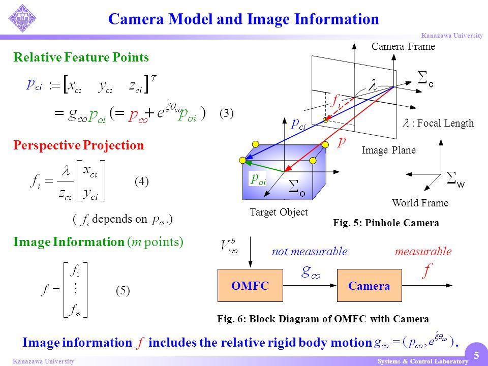 Systems & Control LaboratoryKanazawa University 5 Target Object World Frame Camera Frame Image Plane : Focal Length Perspective Projection Relative Fe