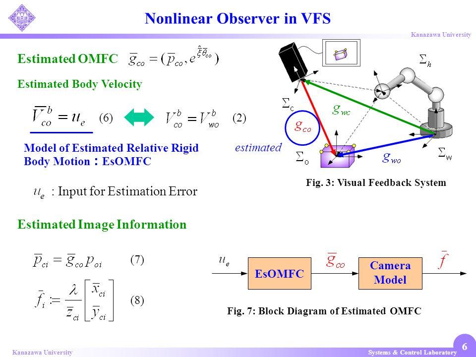 Systems & Control LaboratoryKanazawa University 6 Model of Estimated Relative Rigid Body Motion EsOMFC Estimated OMFC : Input for Estimation Error Est