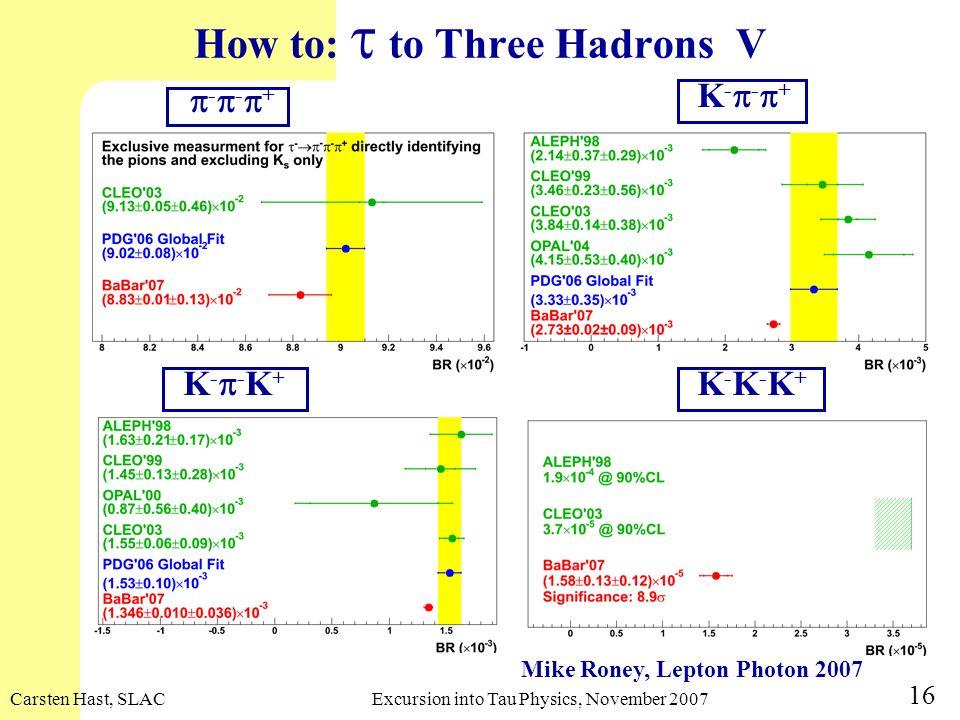 Carsten Hast, SLACExcursion into Tau Physics, November 2007 16 How to: to Three Hadrons V - - + K - - K + K - - + K - K - K + Mike Roney, Lepton Photo