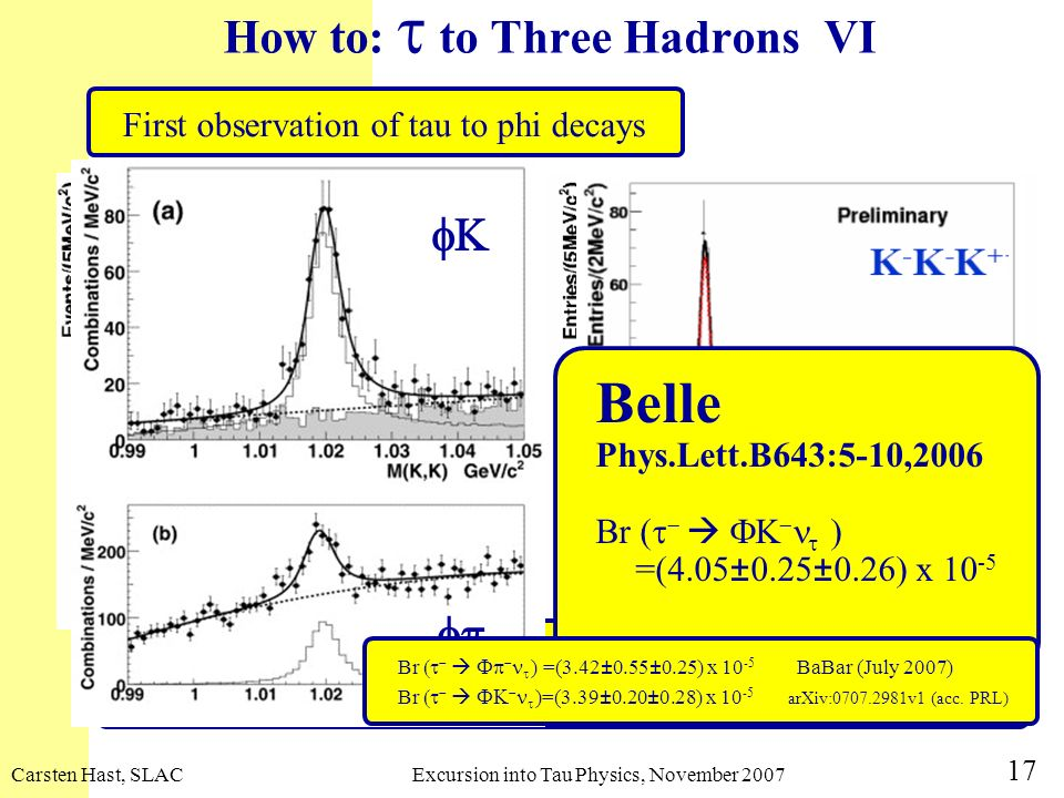 Carsten Hast, SLACExcursion into Tau Physics, November 2007 17 First observation of tau to phi decays How to: to Three Hadrons VI Br ) =(3.49±0.55±0.3