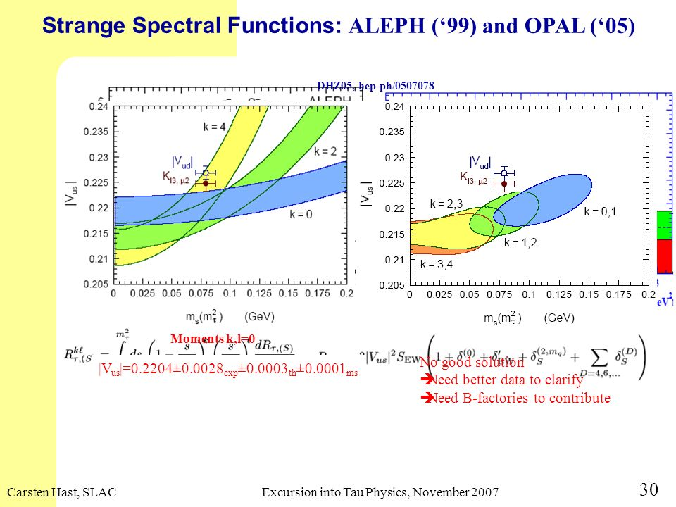 Carsten Hast, SLACExcursion into Tau Physics, November 2007 30 Strange Spectral Functions: ALEPH (99) and OPAL (05) |V us |=0.2204±0.0028 exp ±0.0003