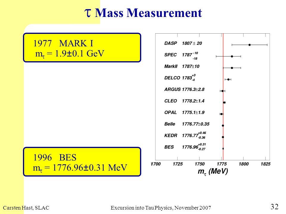 Carsten Hast, SLACExcursion into Tau Physics, November 2007 32 1977 MARK I m = 1.9±0.1 GeV Mass Measurement 1996 BES m = 1776.96±0.31 MeV