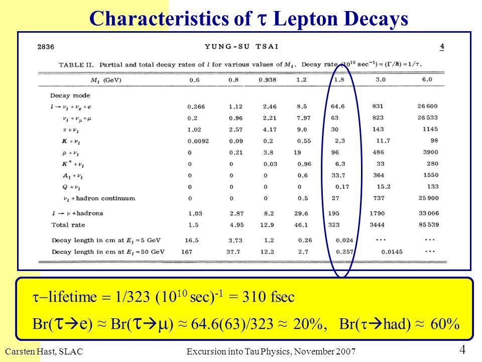Carsten Hast, SLACExcursion into Tau Physics, November 2007 4 Characteristics of Lepton Decays lifetime sec) -1 = 310 fsec r e r r had