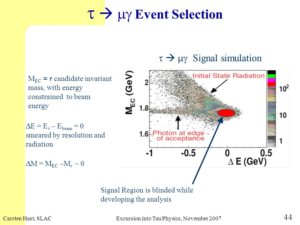 Carsten Hast, SLACExcursion into Tau Physics, November 2007 44 Event Selection E = E – E beam = 0 smeared by resolution and radiation Signal simulatio