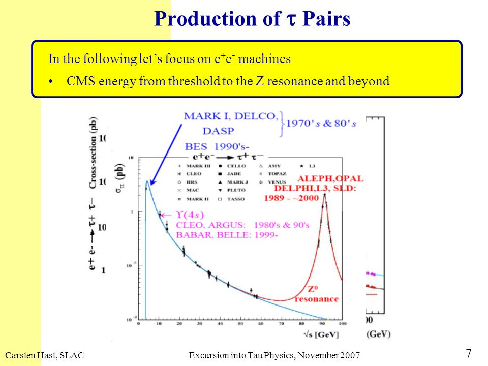Carsten Hast, SLACExcursion into Tau Physics, November 2007 7 Production of Pairs In the following lets focus on e + e - machines CMS energy from thre