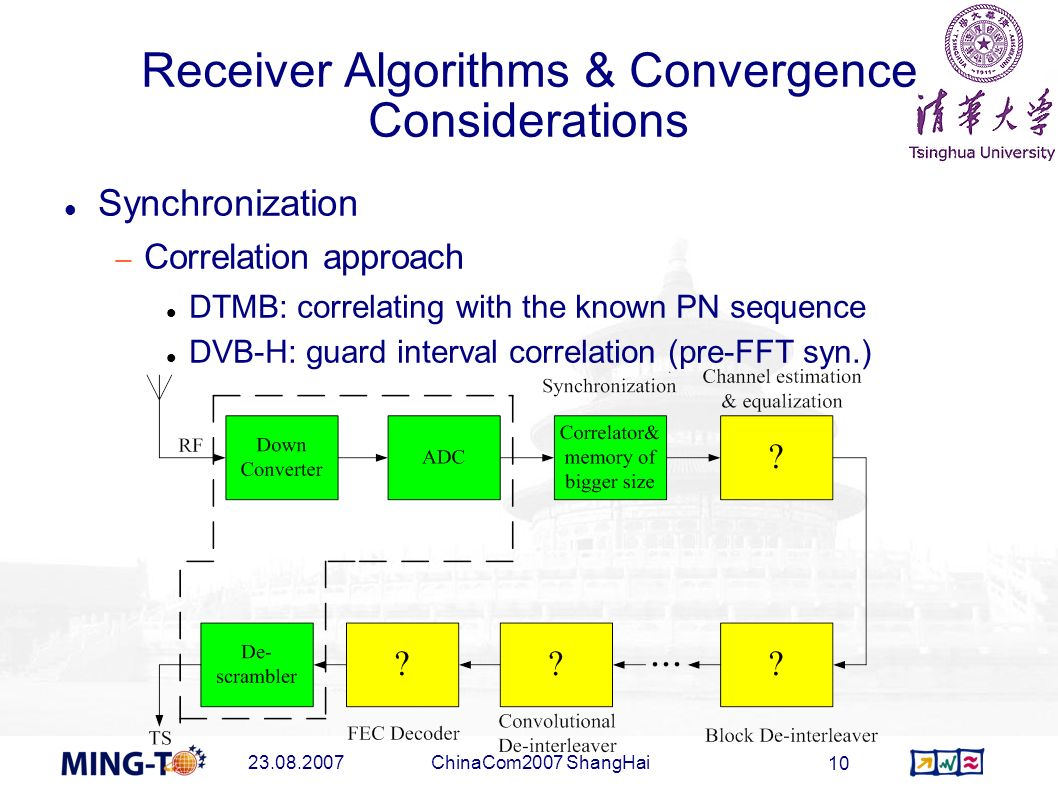 23.08.2007ChinaCom2007 ShangHai 10 Receiver Algorithms & Convergence Considerations Synchronization Correlation approach DTMB: correlating with the kn