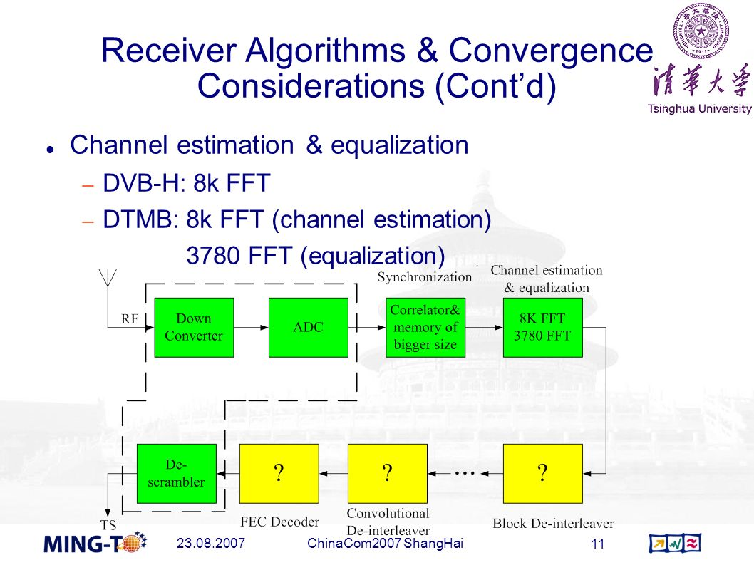 23.08.2007ChinaCom2007 ShangHai 11 Receiver Algorithms & Convergence Considerations (Contd) Channel estimation & equalization DVB-H: 8k FFT DTMB: 8k F