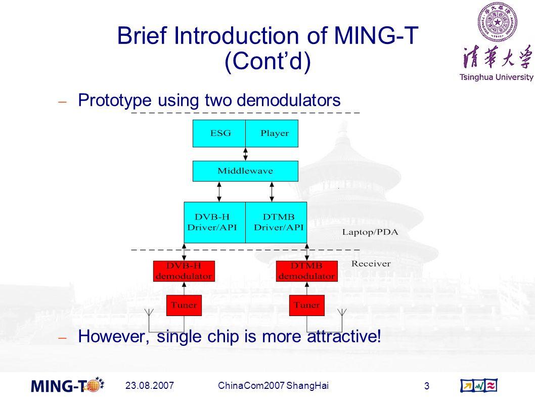 23.08.2007ChinaCom2007 ShangHai 3 Brief Introduction of MING-T (Contd) Prototype using two demodulators However, single chip is more attractive!