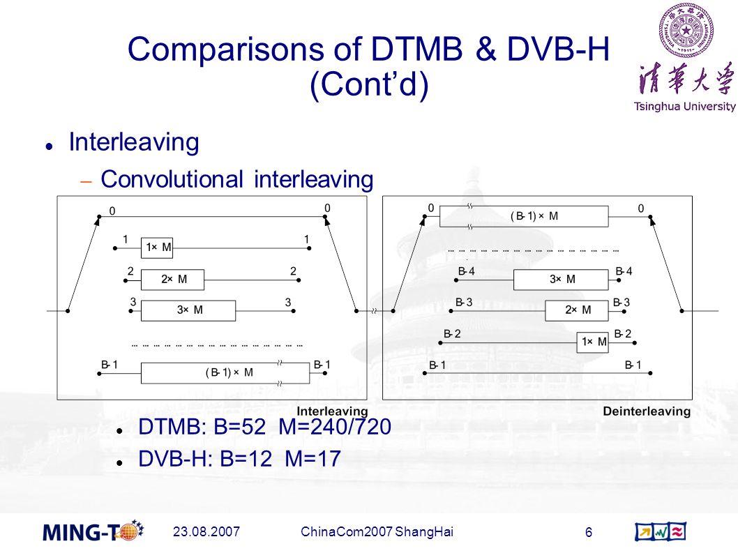 23.08.2007ChinaCom2007 ShangHai 6 Comparisons of DTMB & DVB-H (Contd) Interleaving Convolutional interleaving DTMB: B=52 M=240/720 DVB-H: B=12 M=17