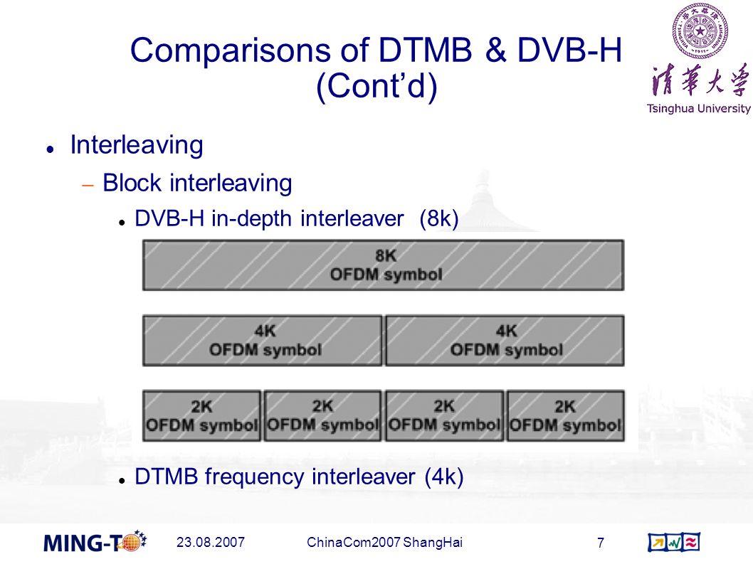 23.08.2007ChinaCom2007 ShangHai 7 Comparisons of DTMB & DVB-H (Contd) Interleaving Block interleaving DVB-H in-depth interleaver (8k) DTMB frequency i