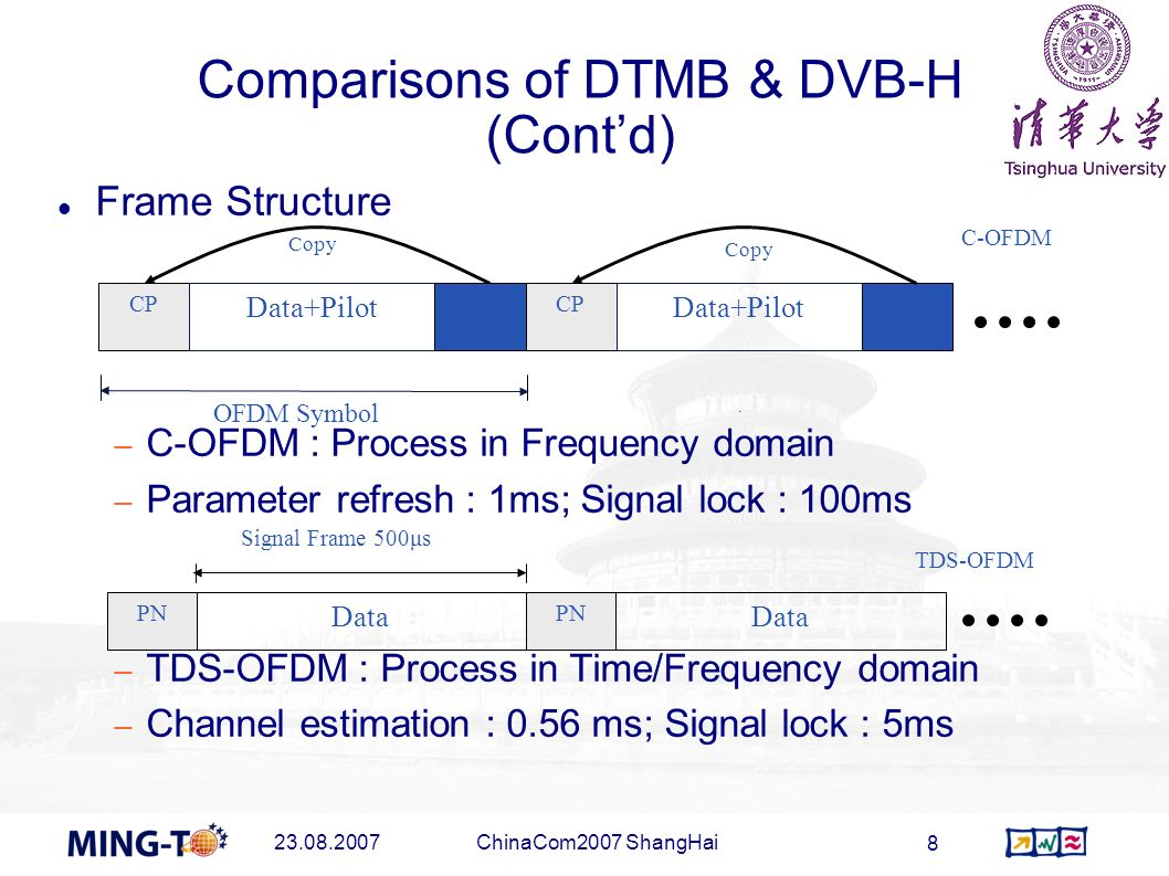23.08.2007ChinaCom2007 ShangHai 8 Comparisons of DTMB & DVB-H (Contd) Frame Structure C-OFDM : Process in Frequency domain Parameter refresh : 1ms; Si
