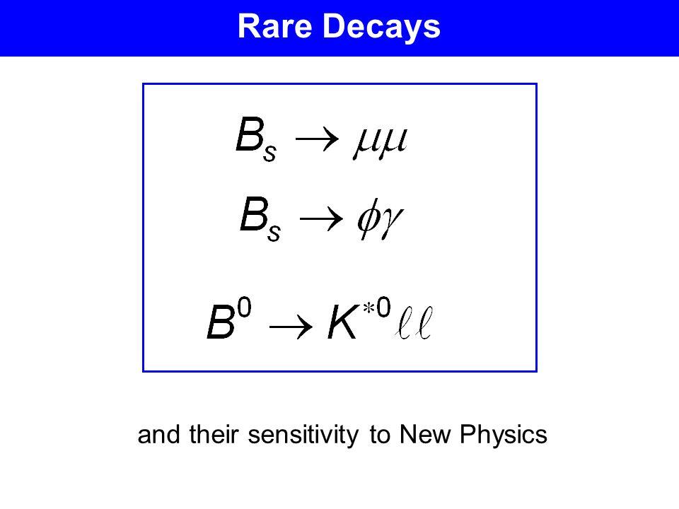 B 0 s [1] hep-ph/0607258 [2] arXiv:hep-ex/0607071v1 Erste Beobachtung von B s (Ball et al.)