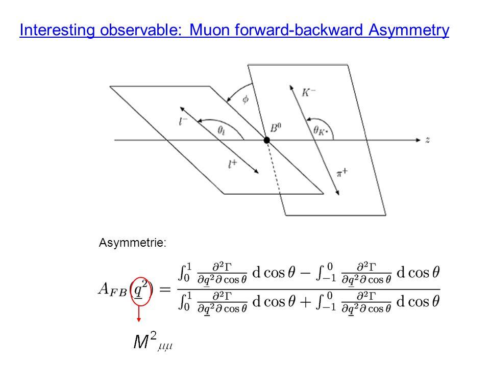 Asymmetrie: Interesting observable: Muon forward-backward Asymmetry