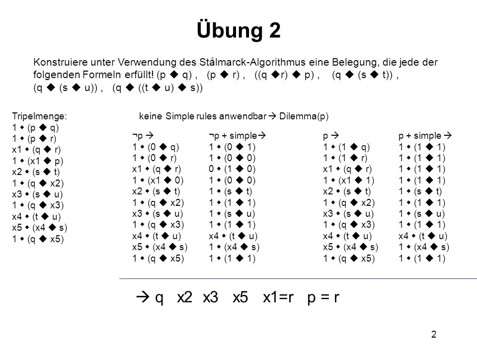 2 Übung 2 Konstruiere unter Verwendung des Stålmarck-Algorithmus eine Belegung, die jede der folgenden Formeln erfüllt! (p q), (p r), ((q r) p), (q (s