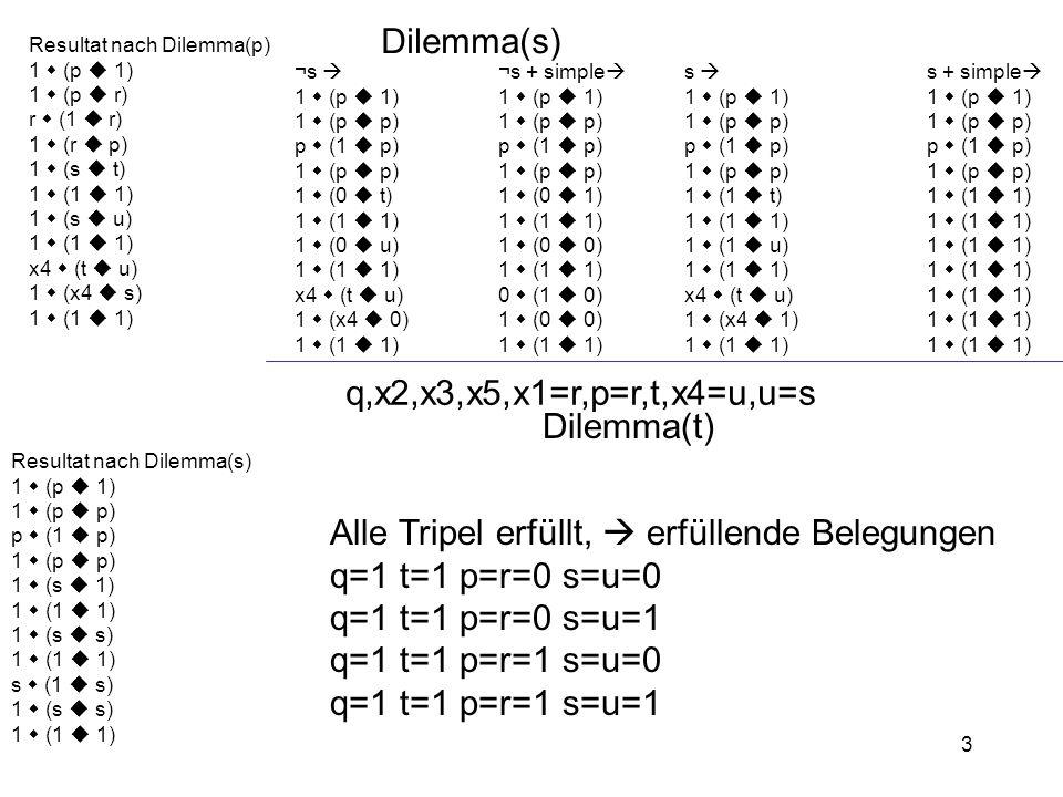 3 ¬s 1 (p 1) 1 (p p) p (1 p) 1 (p p) 1 (0 t) 1 (1 1) 1 (0 u) 1 (1 1) x4 (t u) 1 (x4 0) 1 (1 1) Dilemma(s) ¬s + simple 1 (p 1) 1 (p p) p (1 p) 1 (p p)