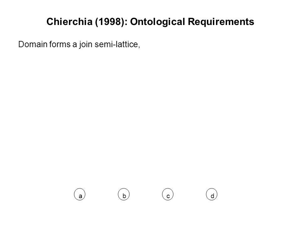 Chierchia (1998): Ontological Requirements Domain forms a join semi-lattice, abcd