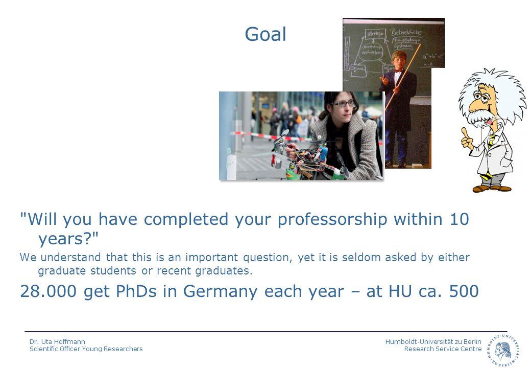 Humboldt-Universität zu Berlin Research Service Centre Dr. Uta Hoffmann Scientific Officer Young Researchers Goal