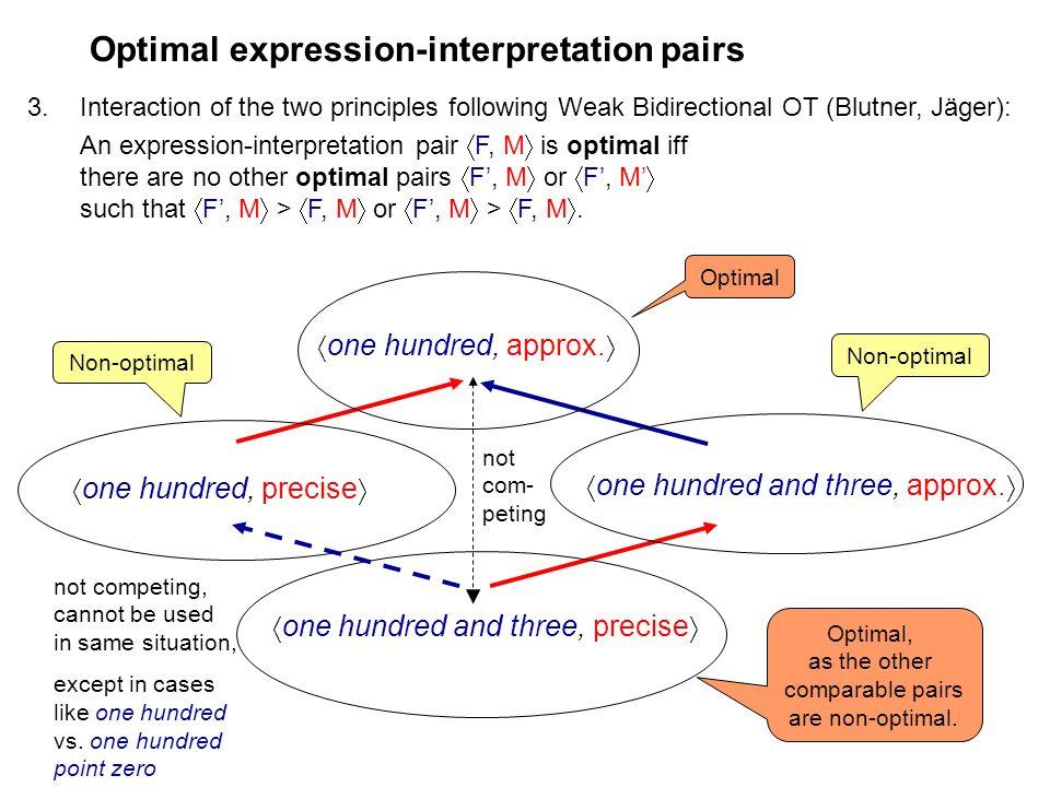 Optimal expression-interpretation pairs one hundred, precise one hundred, approx. one hundred and three, approx. one hundred and three, precise Non-op