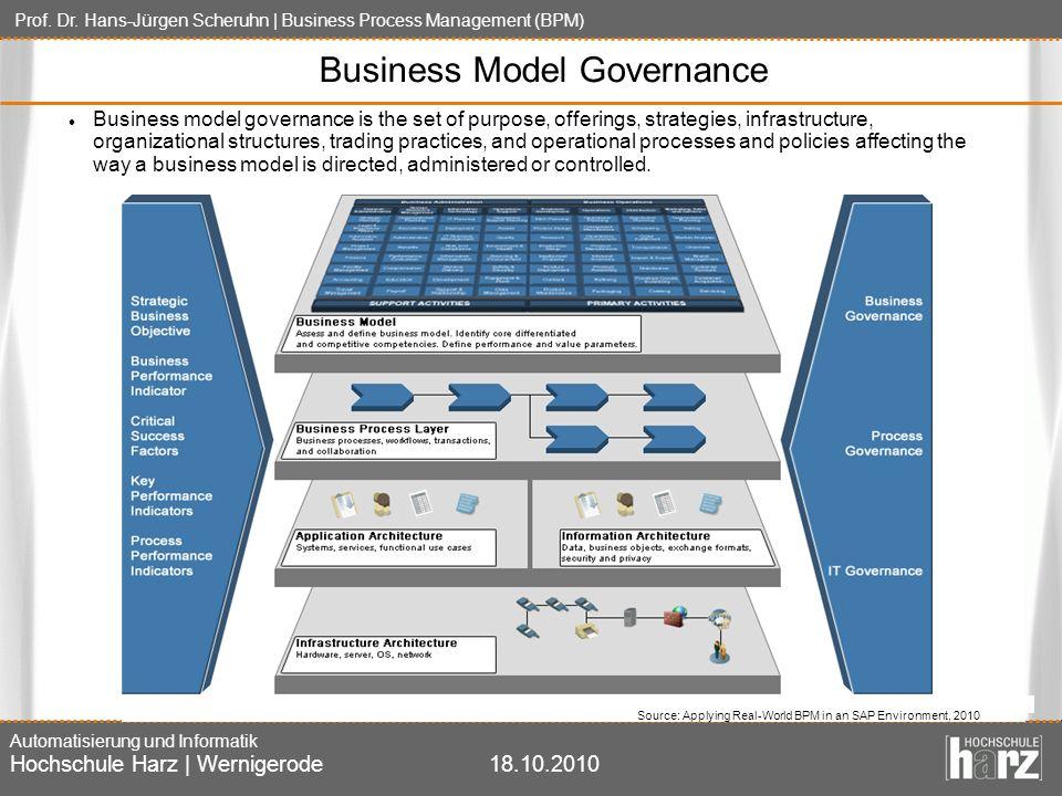 Prof. Dr. Hans-Jürgen Scheruhn | Business Process Management (BPM) Automatisierung und Informatik Hochschule Harz | Wernigerode18.10.2010 Business Mod