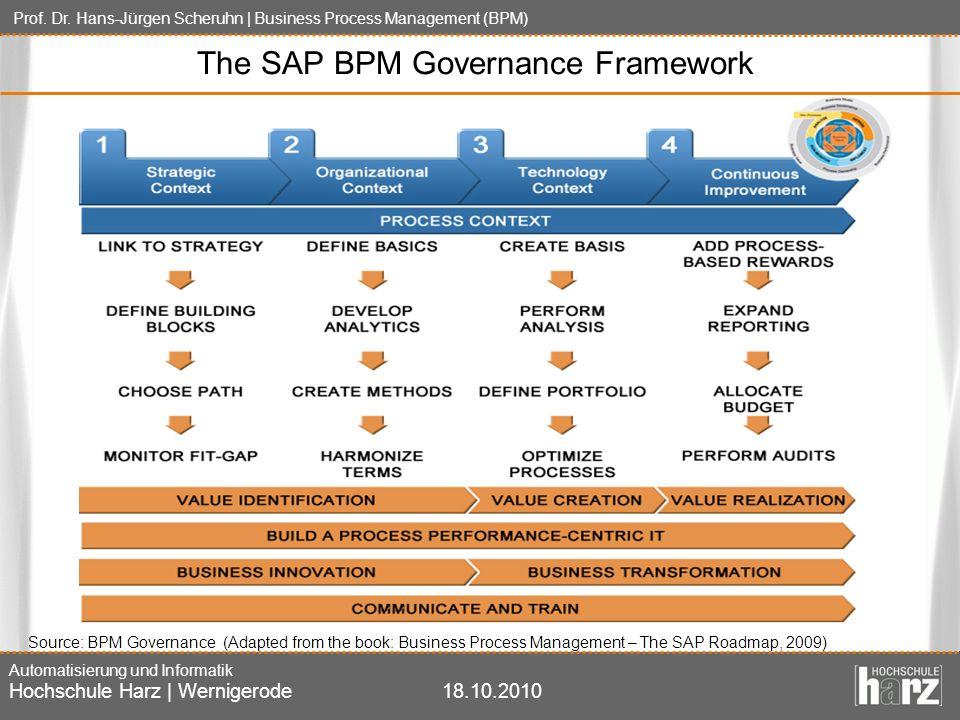 Prof. Dr. Hans-Jürgen Scheruhn | Business Process Management (BPM) Automatisierung und Informatik Hochschule Harz | Wernigerode18.10.2010 The SAP BPM