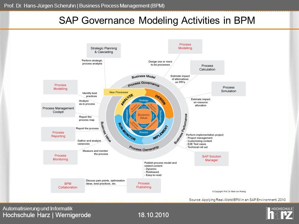 Prof. Dr. Hans-Jürgen Scheruhn | Business Process Management (BPM) Automatisierung und Informatik Hochschule Harz | Wernigerode18.10.2010 SAP Governan