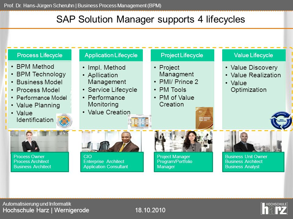 Prof. Dr. Hans-Jürgen Scheruhn | Business Process Management (BPM) Automatisierung und Informatik Hochschule Harz | Wernigerode18.10.2010 Process Life