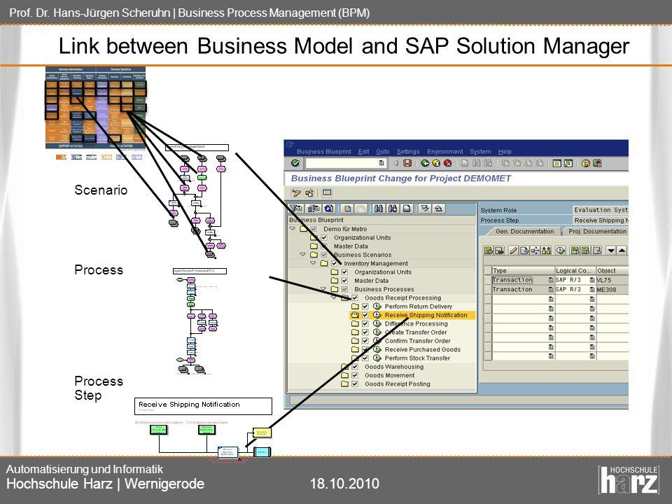 Prof. Dr. Hans-Jürgen Scheruhn | Business Process Management (BPM) Automatisierung und Informatik Hochschule Harz | Wernigerode18.10.2010 Link between