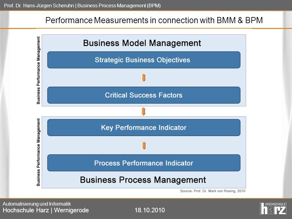 Prof. Dr. Hans-Jürgen Scheruhn | Business Process Management (BPM) Automatisierung und Informatik Hochschule Harz | Wernigerode18.10.2010 Performance