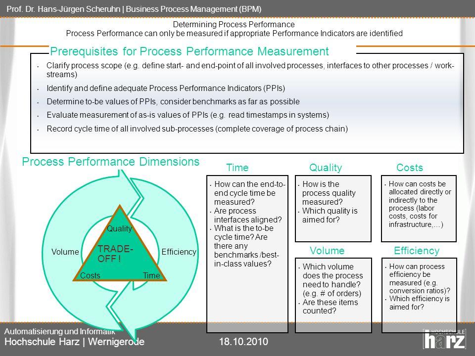 Prof. Dr. Hans-Jürgen Scheruhn | Business Process Management (BPM) Automatisierung und Informatik Hochschule Harz | Wernigerode18.10.2010 Determining