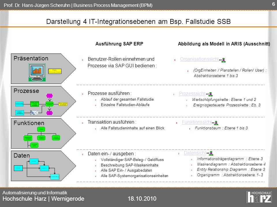 Prof. Dr. Hans-Jürgen Scheruhn | Business Process Management (BPM) Automatisierung und Informatik Hochschule Harz | Wernigerode18.10.2010 666 Präsenta