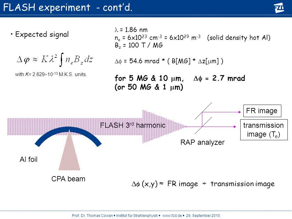 Prof. Dr. Thomas Cowan Institut für Strahlenphysik www.fzd.de 29. September 2010 FLASH experiment - contd. Expected signal with K= 2.629×10 -13 M.K.S.