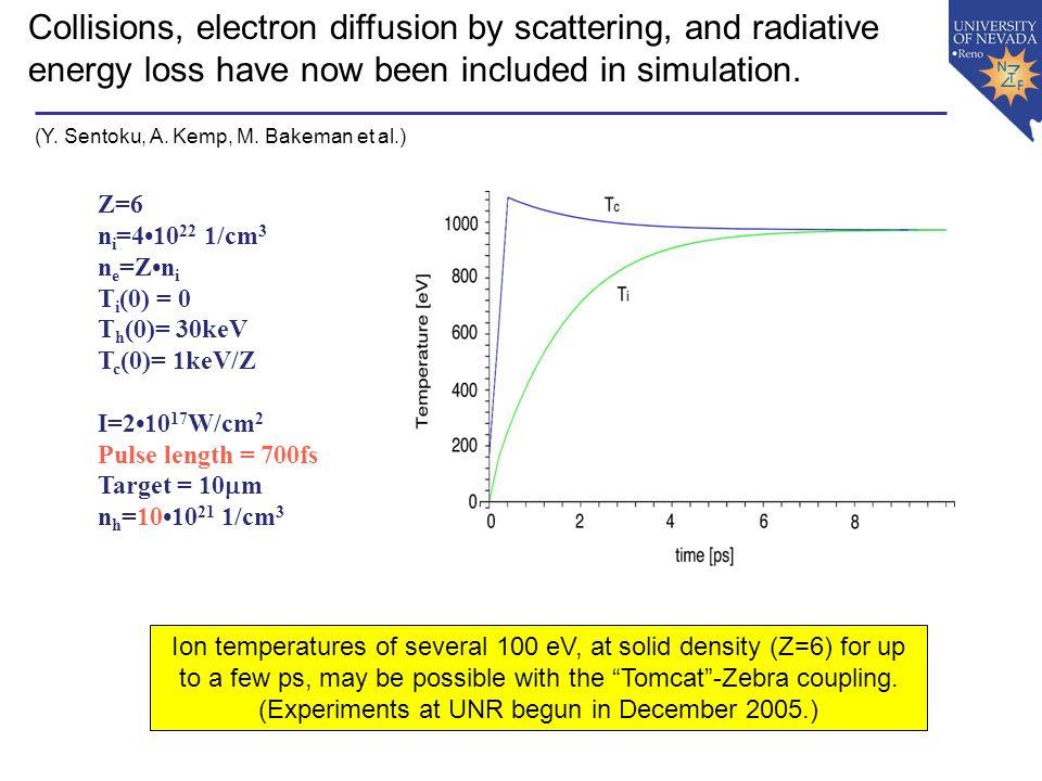 Z=6 n i =410 22 1/cm 3 n e =Zn i T i (0) = 0 T h (0)= 30keV T c (0)= 1keV/Z I=210 17 W/cm 2 Pulse length = 700fs Target = 10 m n h =1010 21 1/cm 3 Col