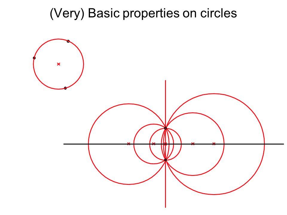 (Very) Basic properties on circles