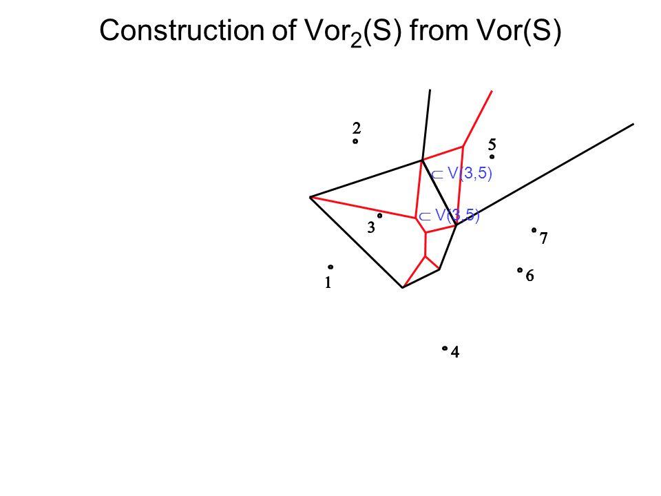 Construction of Vor 2 (S) from Vor(S) V(3,5)