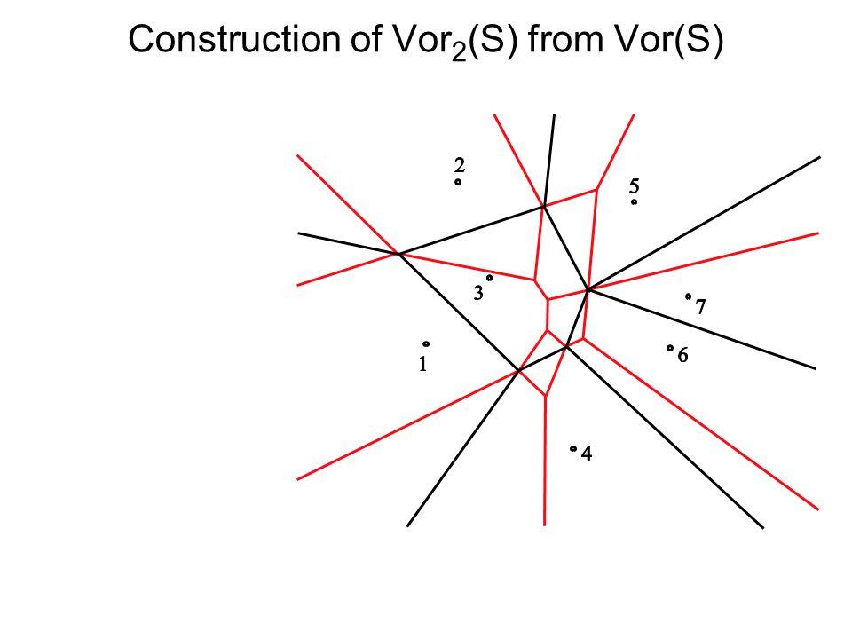 Construction of Vor 2 (S) from Vor(S)