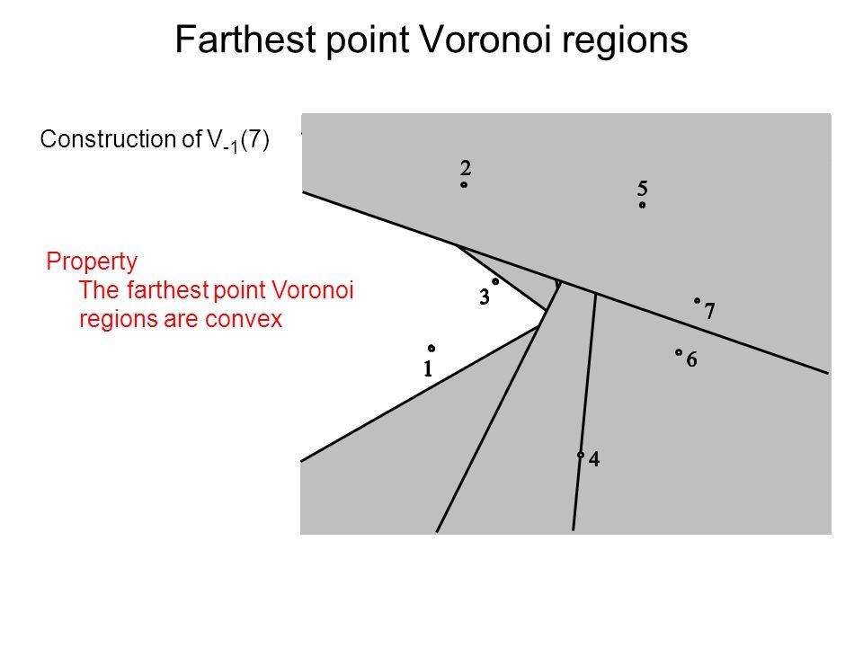 Farthest point Voronoi regions Construction of V -1 (7) Property The farthest point Voronoi regions are convex