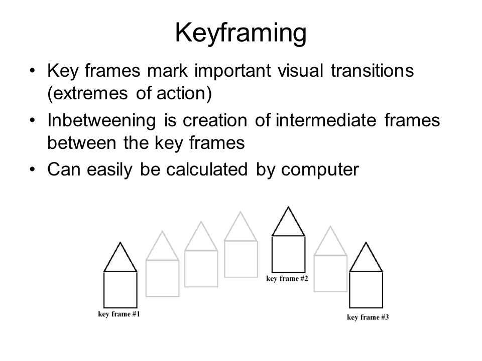 Keyframing Key frames mark important visual transitions (extremes of action) Inbetweening is creation of intermediate frames between the key frames Ca