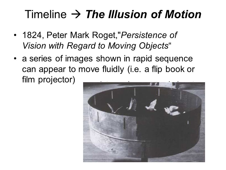 Timeline The Illusion of Motion 1824, Peter Mark Roget,