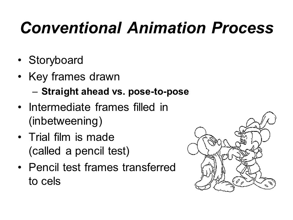 Conventional Animation Process Storyboard Key frames drawn –Straight ahead vs. pose-to-pose Intermediate frames filled in (inbetweening) Trial film is