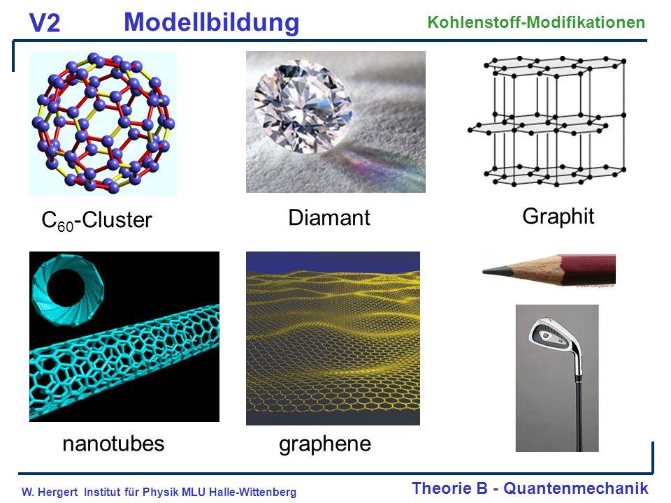 W. Hergert Institut für Physik MLU Halle-Wittenberg Theorie B - Quantenmechanik V2 Modellbildung Kohlenstoff-Modifikationen C 60 -Cluster Graphit grap