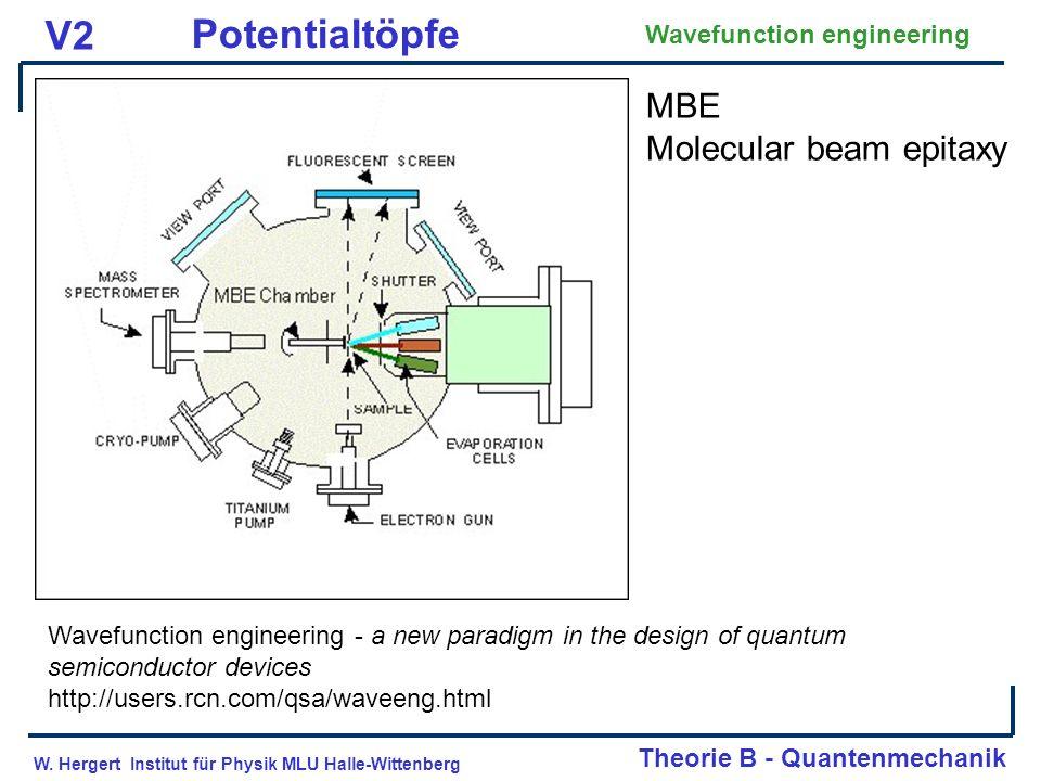 W. Hergert Institut für Physik MLU Halle-Wittenberg Theorie B - Quantenmechanik V2 Potentialtöpfe Wavefunction engineering Wavefunction engineering -