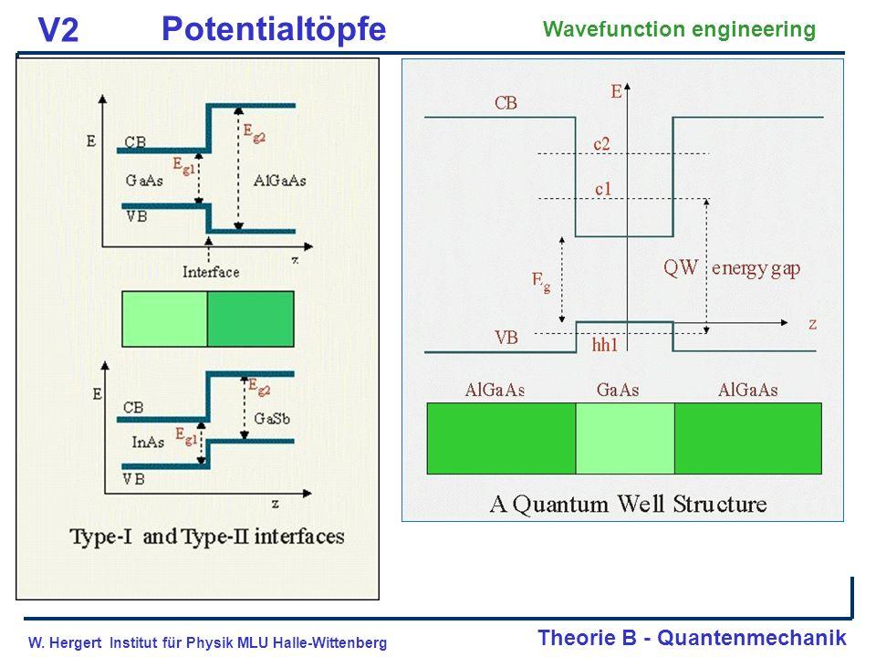 W. Hergert Institut für Physik MLU Halle-Wittenberg Theorie B - Quantenmechanik V2 Potentialtöpfe Wavefunction engineering
