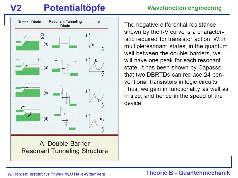 W. Hergert Institut für Physik MLU Halle-Wittenberg Theorie B - Quantenmechanik V2 Potentialtöpfe Wavefunction engineering The negative differential r