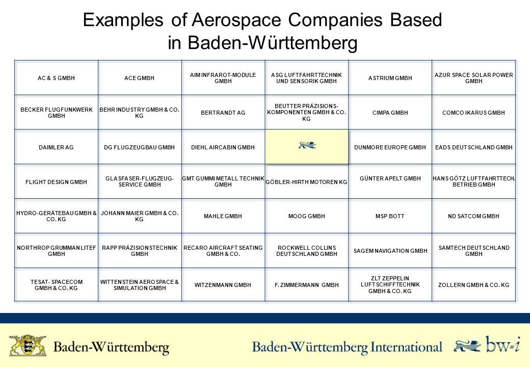 Examples of Aerospace Companies Based in Baden-Württemberg